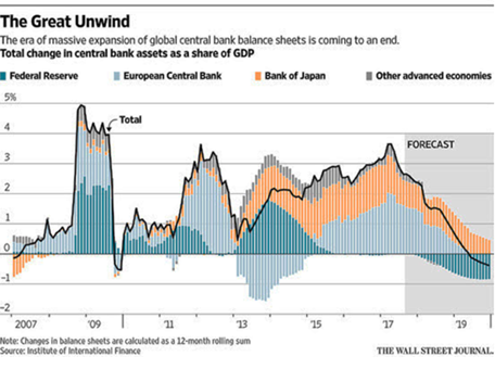central bank assets as a share of GDP