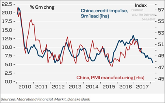 china PMI manufacturing
