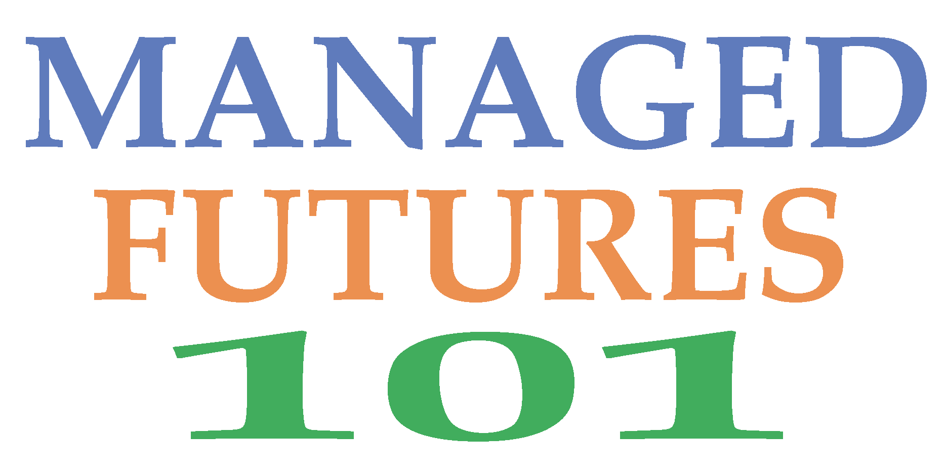 Managed Futures 101 Infographic