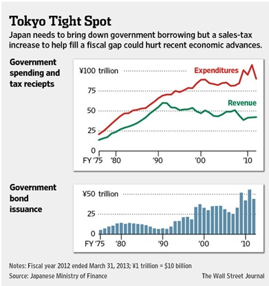 japan bond issuance