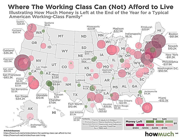 where the working class can afford to live